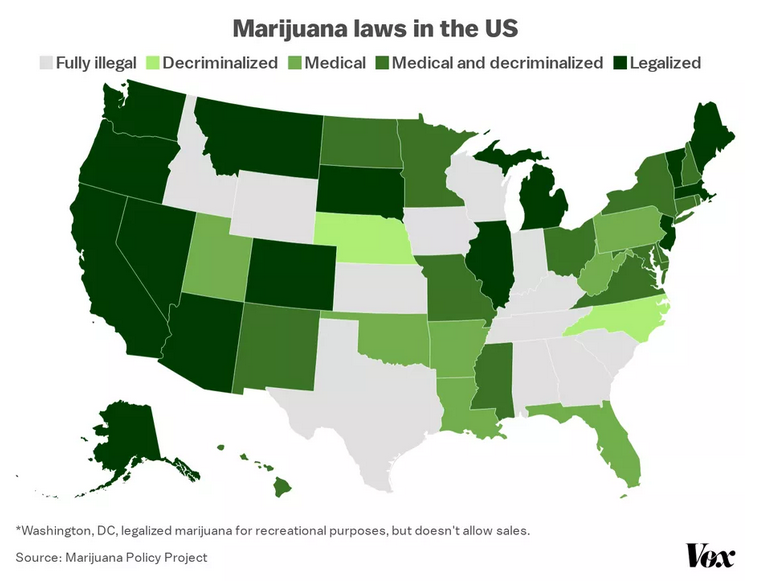 Drug Reform Won By A Lot in 2020